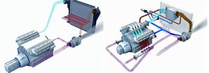 KRAFTHAND-Truck-Praxiswissen: Direkte und indirekte Ladeluftkühlung bei Lkw