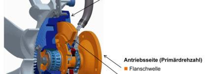 Grundlegendes und Werkstattrelevantes zur elektronisch geregelten Visco-Lüfterkupplung in Nutzfahrzeugen