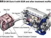 Innovationen bei Nutzfahrzeugmotoren durch verschärfte Abgasgrenzwerte