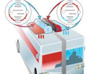E-Bus-Klimasystem mit integrierter Wärmepumpe