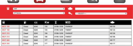 Jetzt auch Kühlmittelschläuche auf digitaler Datenplattform 'GatesAutoCat'