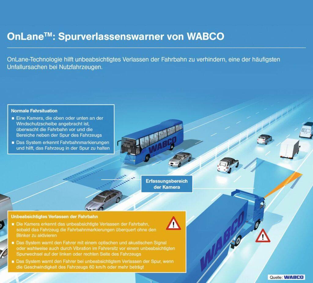 OnLane - Spurverlassenswarner von WABCO