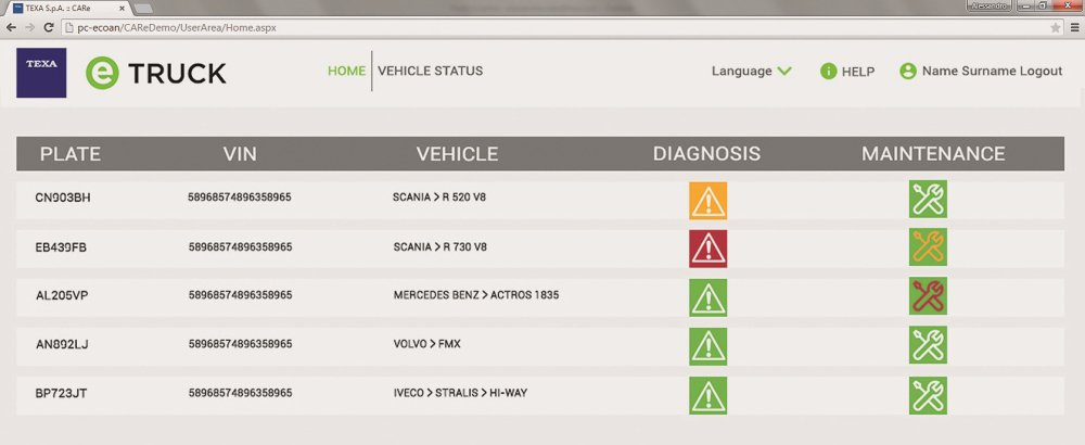 Ferndiagnose-Tool 'e-Truck'