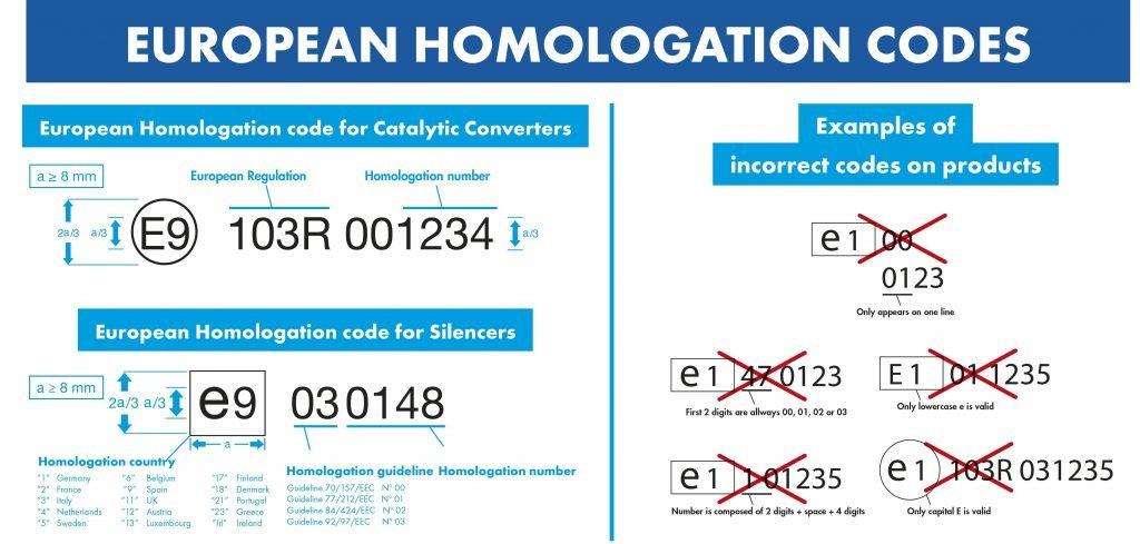 Europäische Homologationscodes