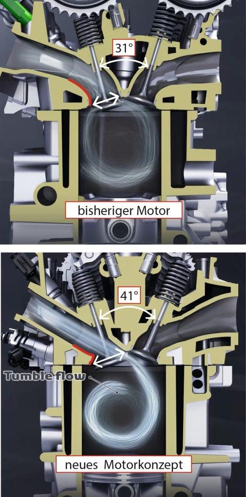 Querschnitt Motoraufbau