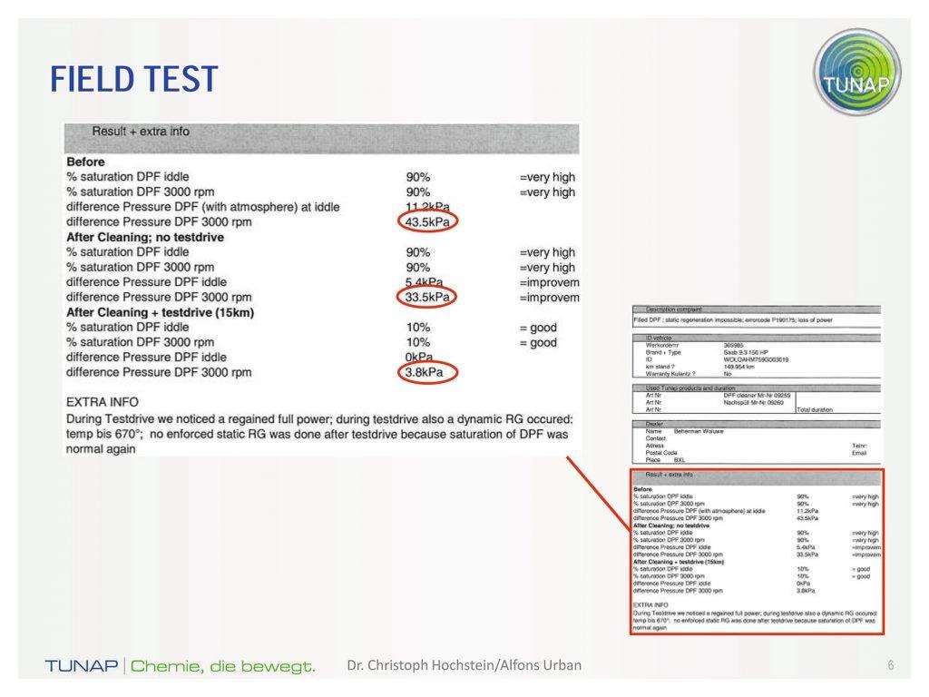 Field Test, Tunap
