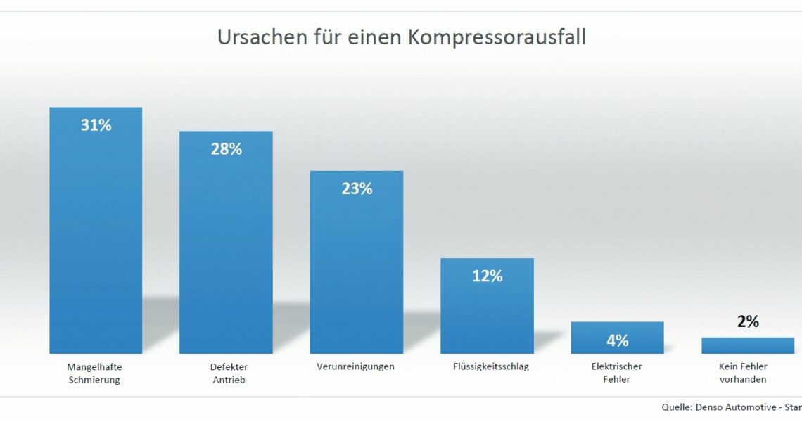 Gemütlich Elektrisches Diagramm Fotos - Der Schaltplan ...