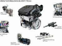 Technikbausteine des EA211 TSI evo, VW