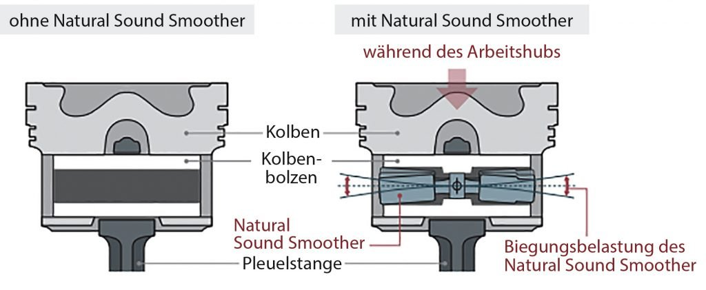 Natural Sound Smother (NSS)