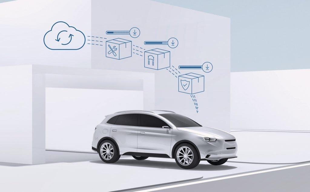 Fahrzeugvernetzung, Software-Update, Bosch