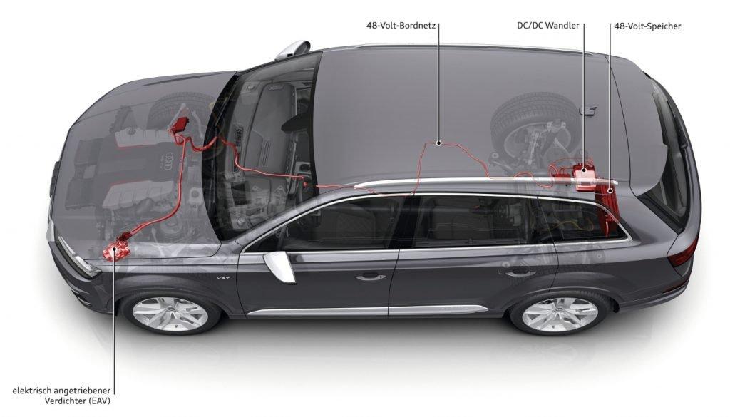 Schema 48-V-System, Audi SQ7