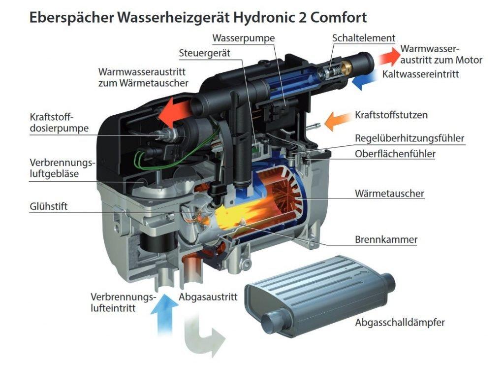 Wasserheizgerät Hydronic 2 Comfort, Eberspächer