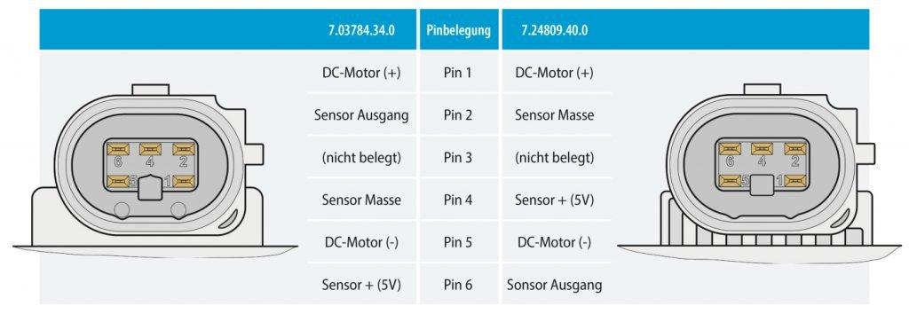 Pinbelegung AGR-Ventilen