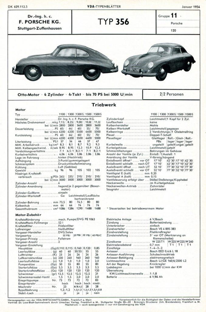 Typenblatt Porsche 356